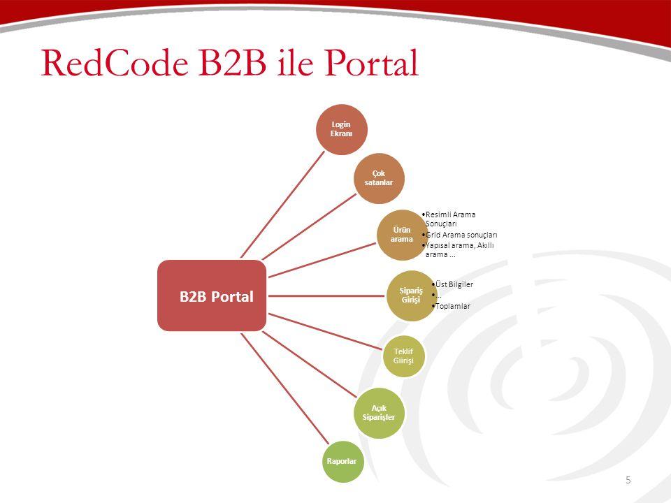 RedCode B2B ile Portal B2B Portal Login Ekranı Çok satanlar Ürün arama