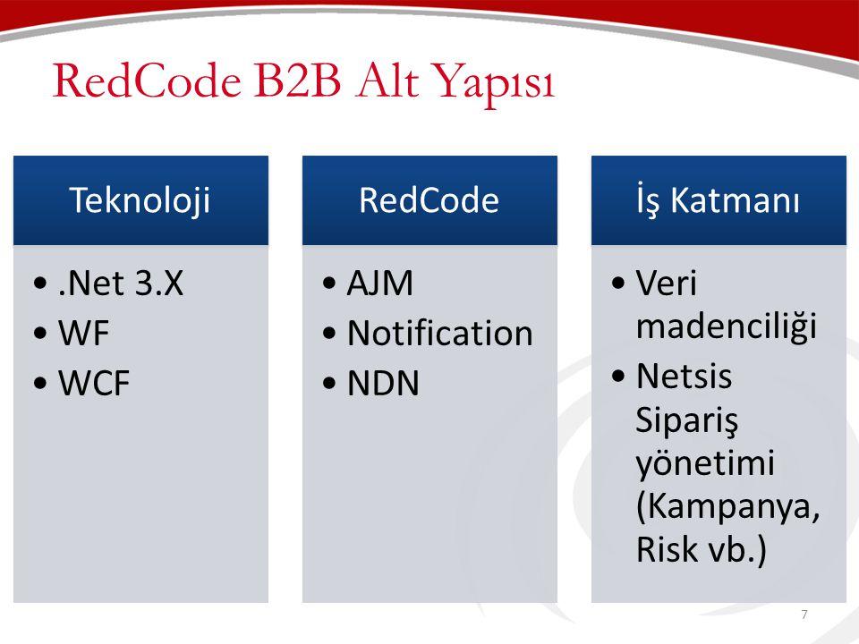 RedCode B2B Alt Yapısı Teknoloji .Net 3.X WF WCF RedCode AJM