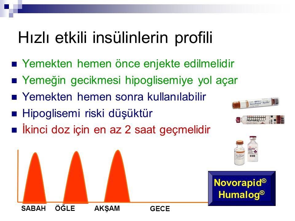 Hızlı etkili insülinlerin profili