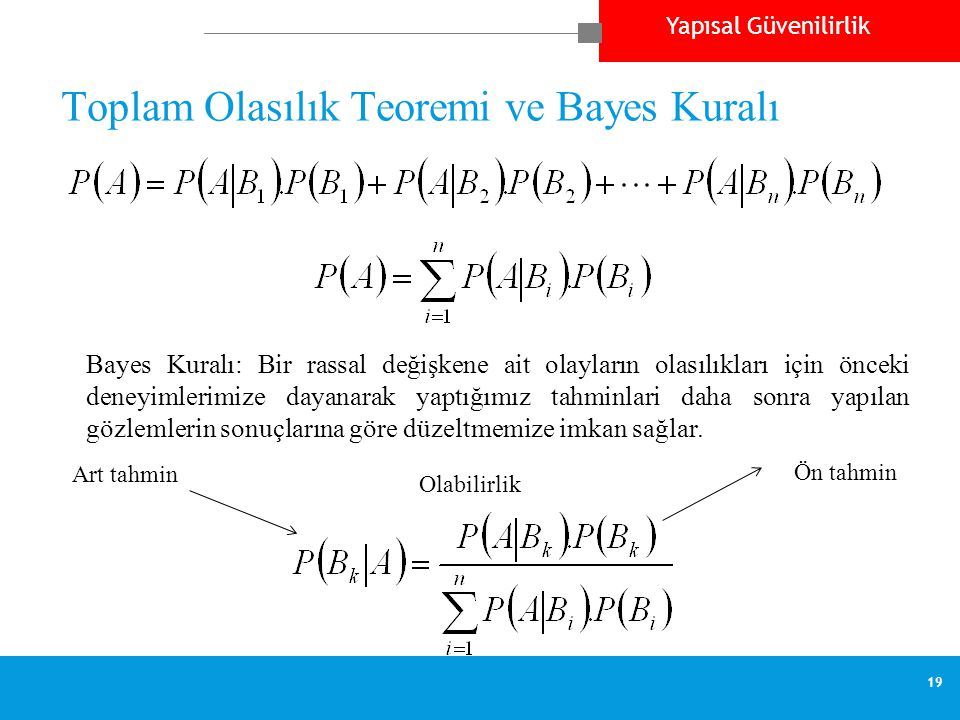 Toplam Olasılık Teoremi ve Bayes Kuralı