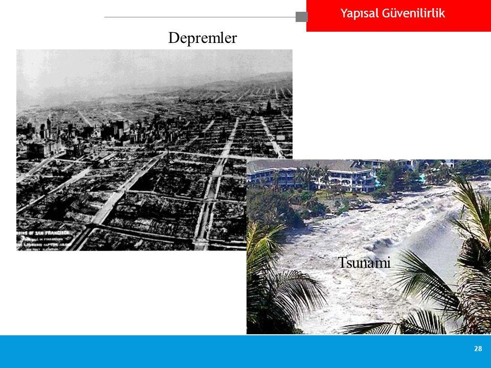 Depremler Tsunami
