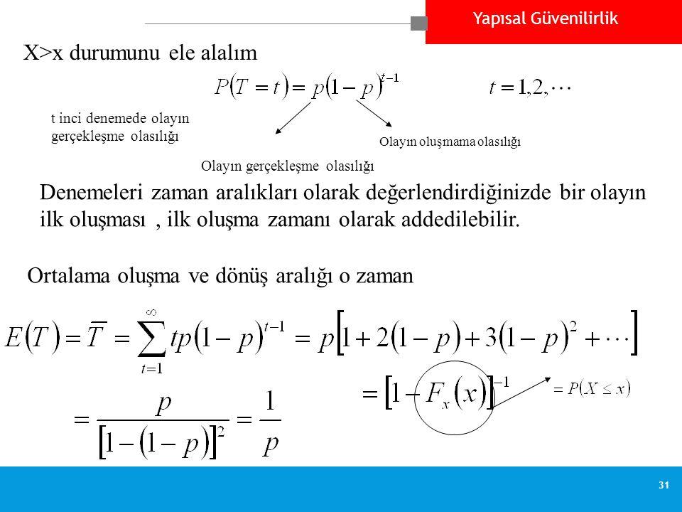 Bernoulli trial sequence X>x durumunu ele alalım