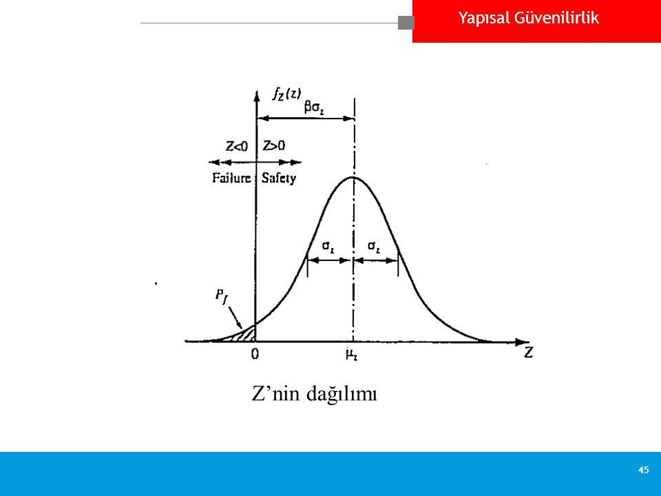 Z'nin dağılımı