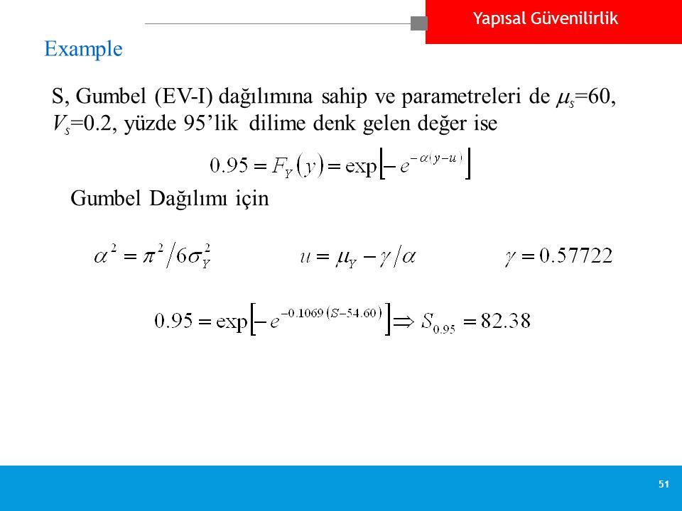 Example S, Gumbel (EV-I) dağılımına sahip ve parametreleri de ms=60, Vs=0.2, yüzde 95'lik dilime denk gelen değer ise.