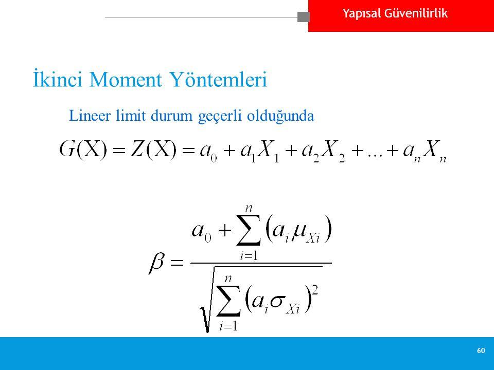 İkinci Moment Yöntemleri