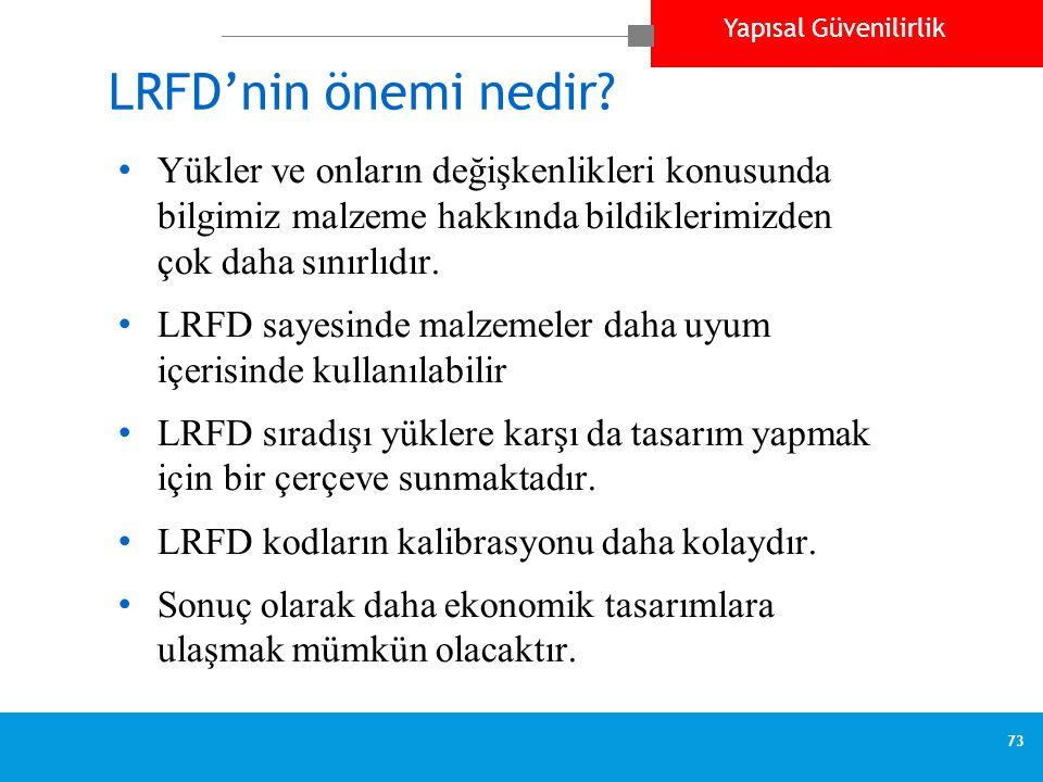 LRFD'nin önemi nedir Yükler ve onların değişkenlikleri konusunda bilgimiz malzeme hakkında bildiklerimizden çok daha sınırlıdır.