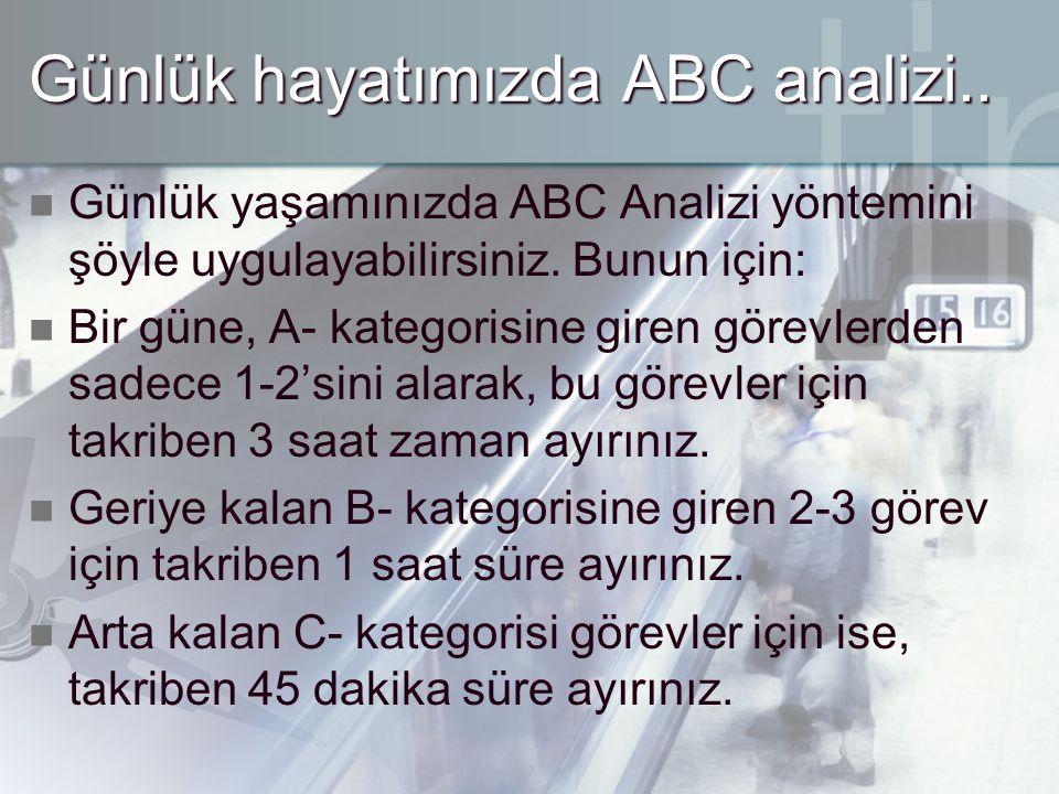 Günlük hayatımızda ABC analizi..