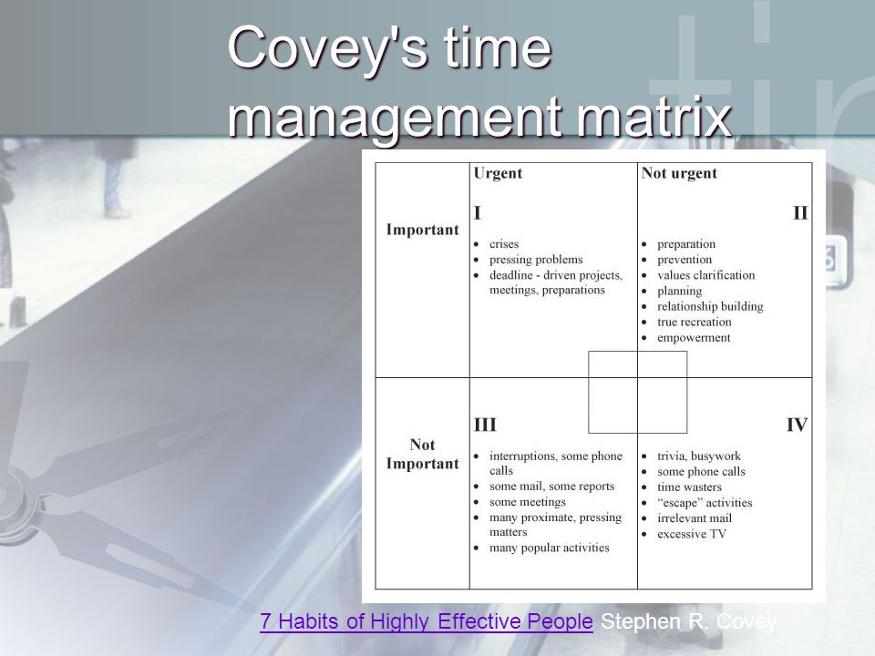 Covey s time management matrix