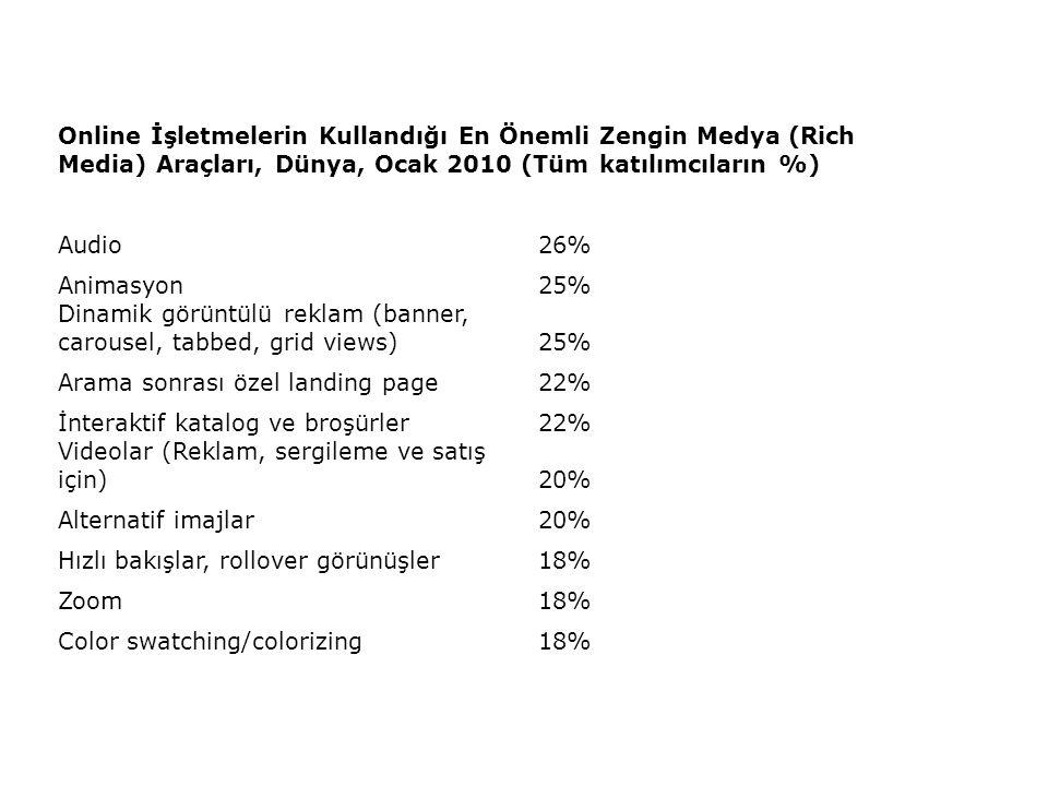 Online İşletmelerin Kullandığı En Önemli Zengin Medya (Rich Media) Araçları, Dünya, Ocak 2010 (Tüm katılımcıların %)