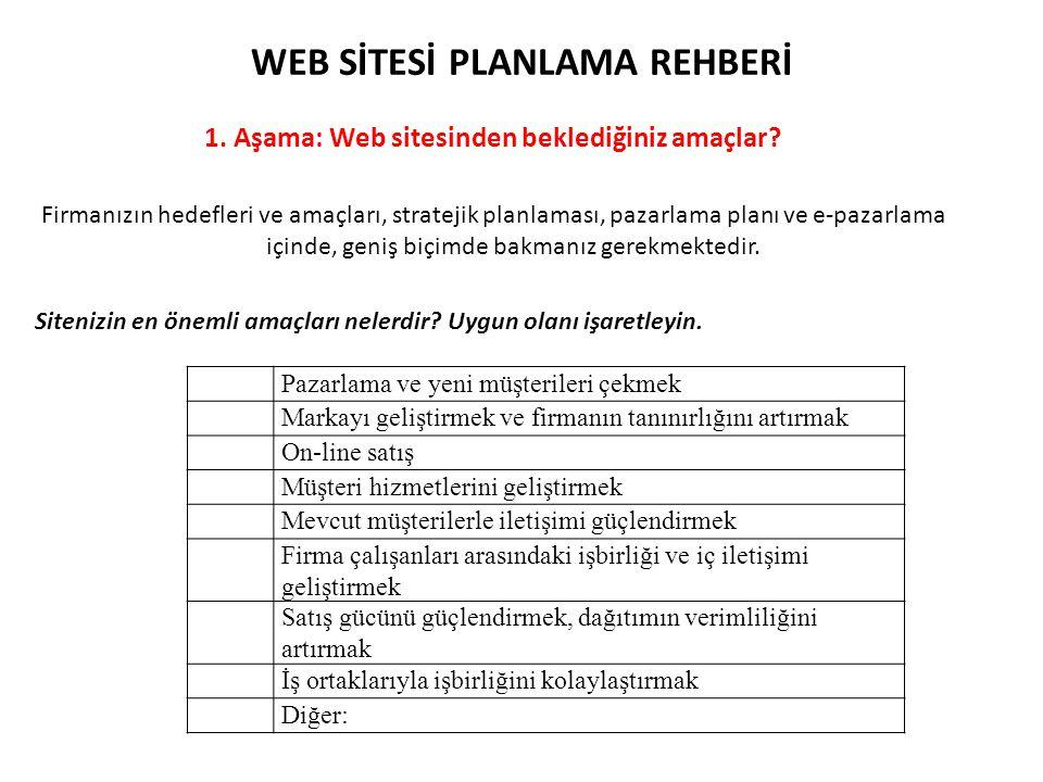 WEB SİTESİ PLANLAMA REHBERİ