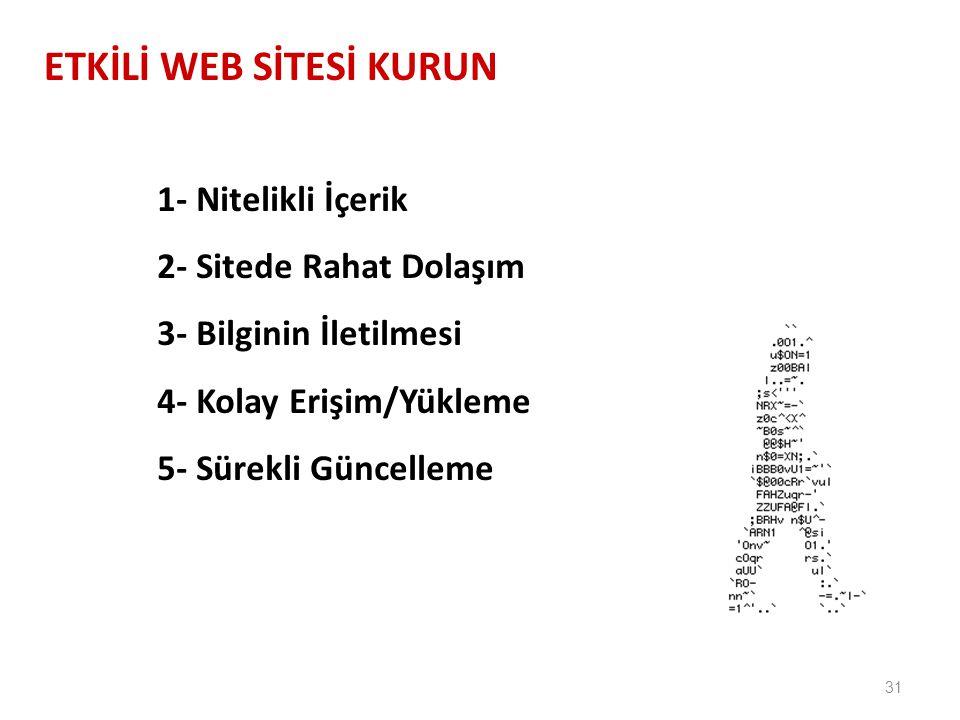 ETKİLİ WEB SİTESİ KURUN
