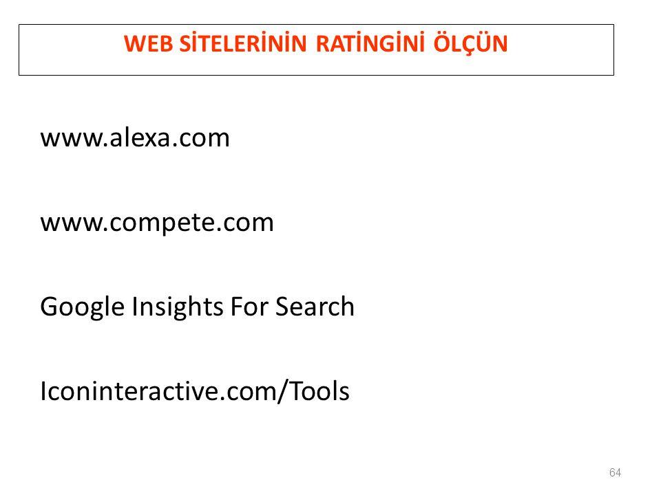 WEB SİTELERİNİN RATİNGİNİ ÖLÇÜN