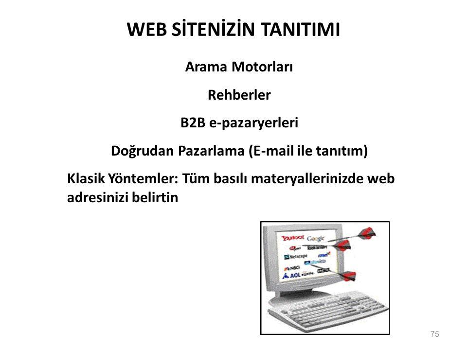 WEB SİTENİZİN TANITIMI