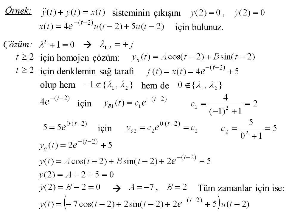 Örnek: sisteminin çıkışını. için bulunuz. Çözüm:  için homojen çözüm: için denklemin sağ tarafı.