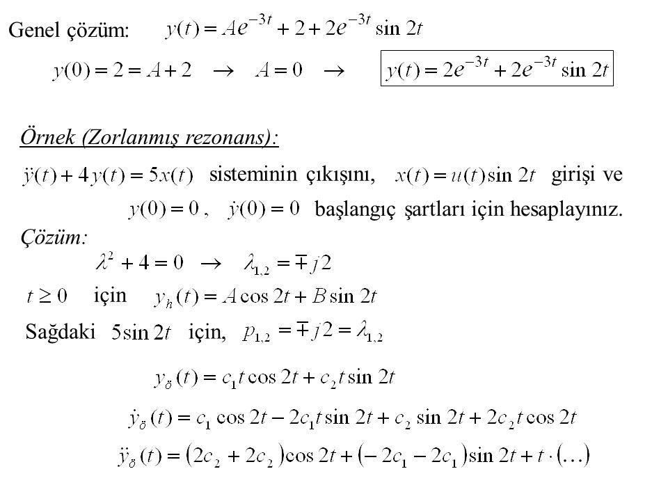 Genel çözüm: Örnek (Zorlanmış rezonans): sisteminin çıkışını, girişi ve. başlangıç şartları için hesaplayınız.