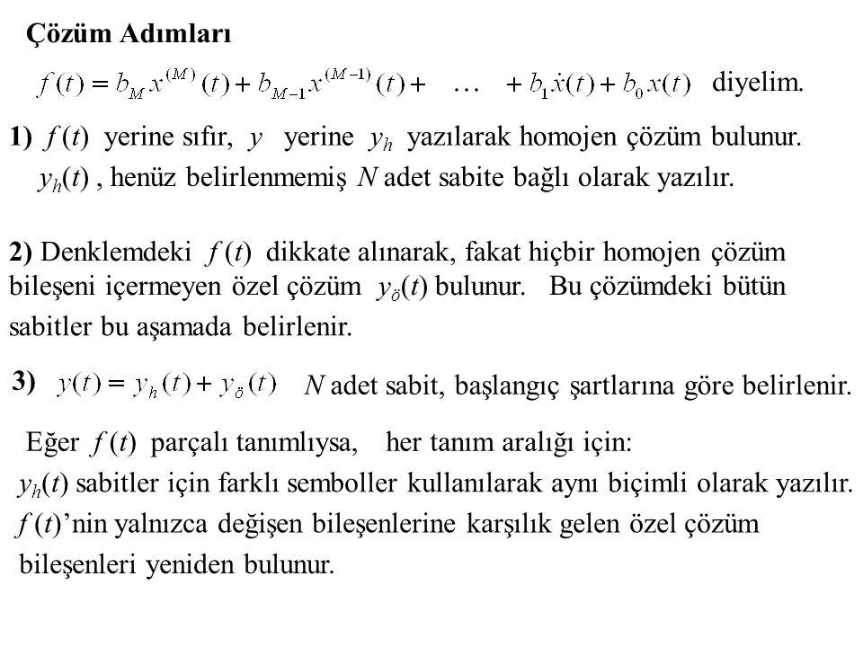 Çözüm Adımları diyelim. 1) f (t) yerine sıfır, y yerine yh yazılarak homojen çözüm bulunur.