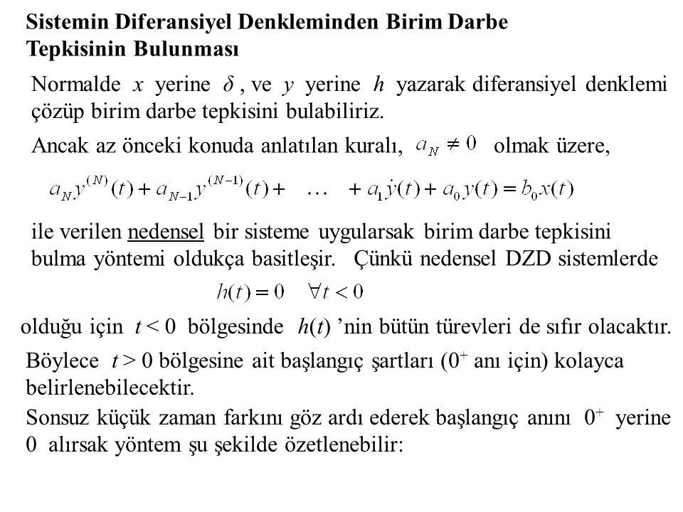 Sistemin Diferansiyel Denkleminden Birim Darbe Tepkisinin Bulunması