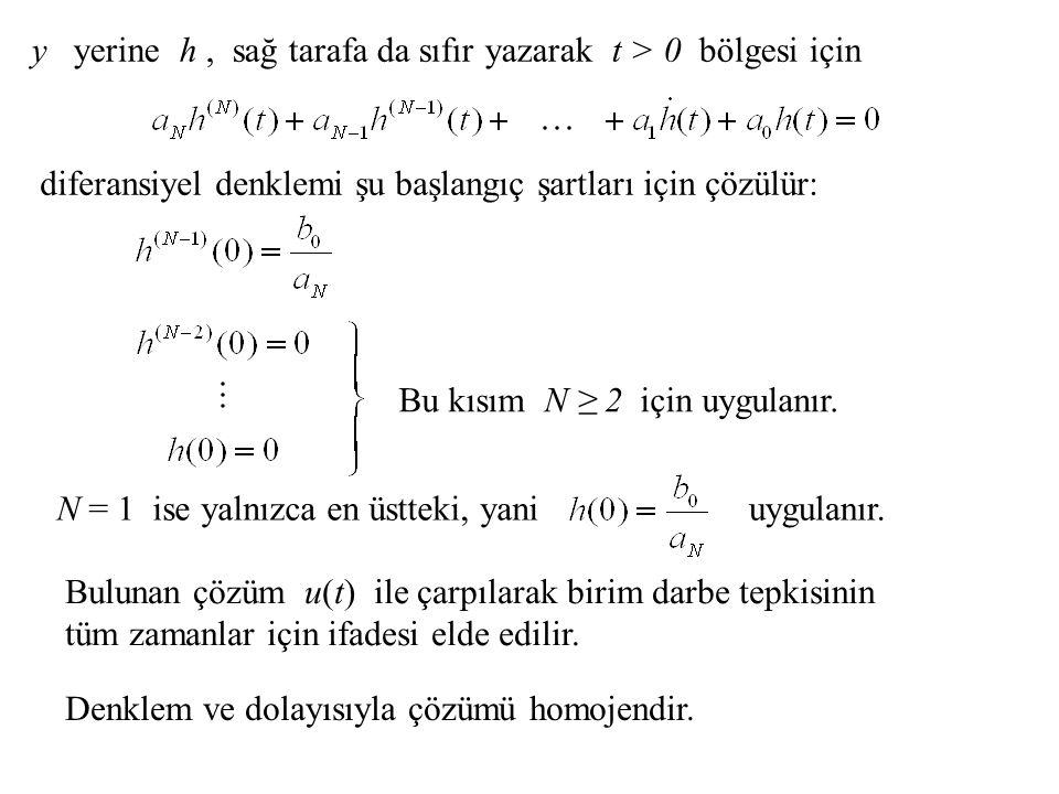 y yerine h , sağ tarafa da sıfır yazarak t > 0 bölgesi için
