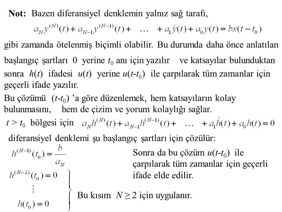 Bazen diferansiyel denklemin yalnız sağ tarafı,