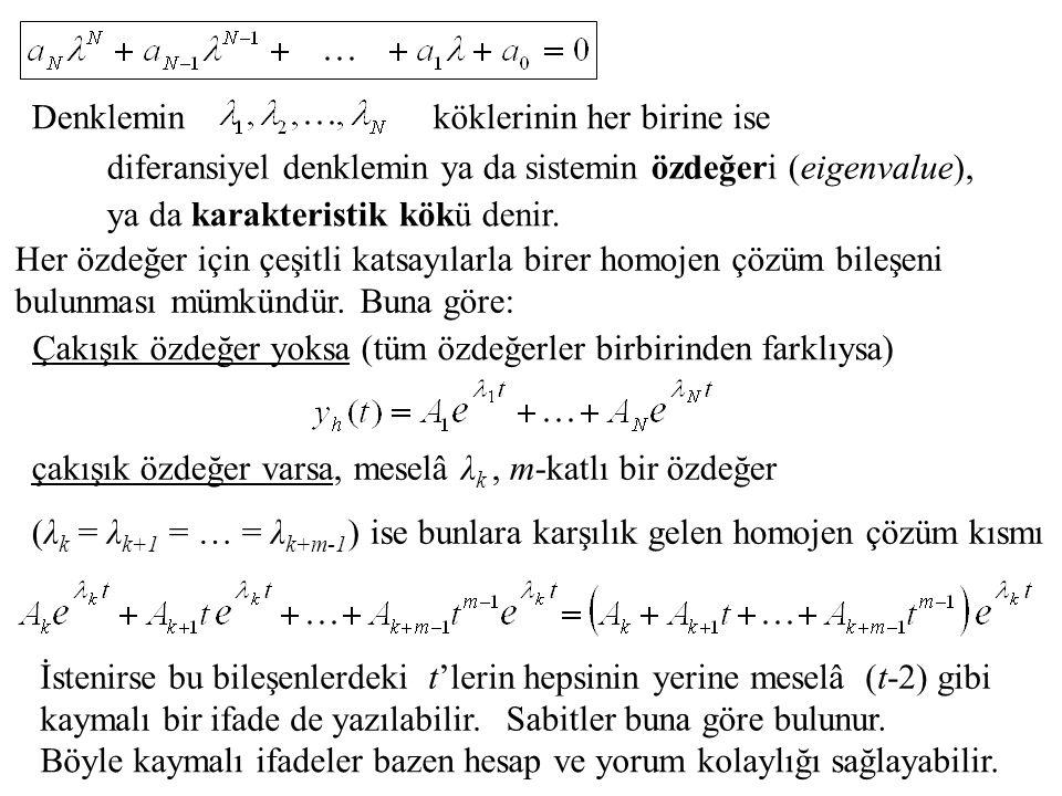 Denklemin köklerinin her birine ise. diferansiyel denklemin ya da sistemin özdeğeri (eigenvalue), ya da karakteristik kökü denir.