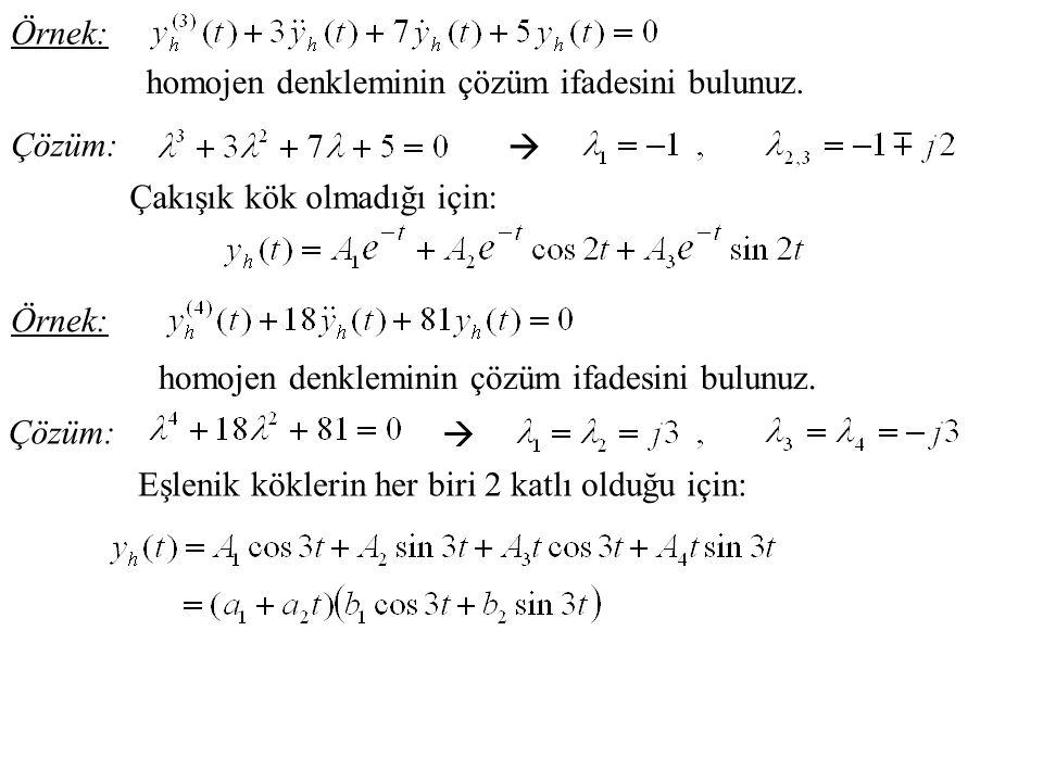 Örnek: homojen denkleminin çözüm ifadesini bulunuz. Çözüm:  Çakışık kök olmadığı için: Örnek: homojen denkleminin çözüm ifadesini bulunuz.