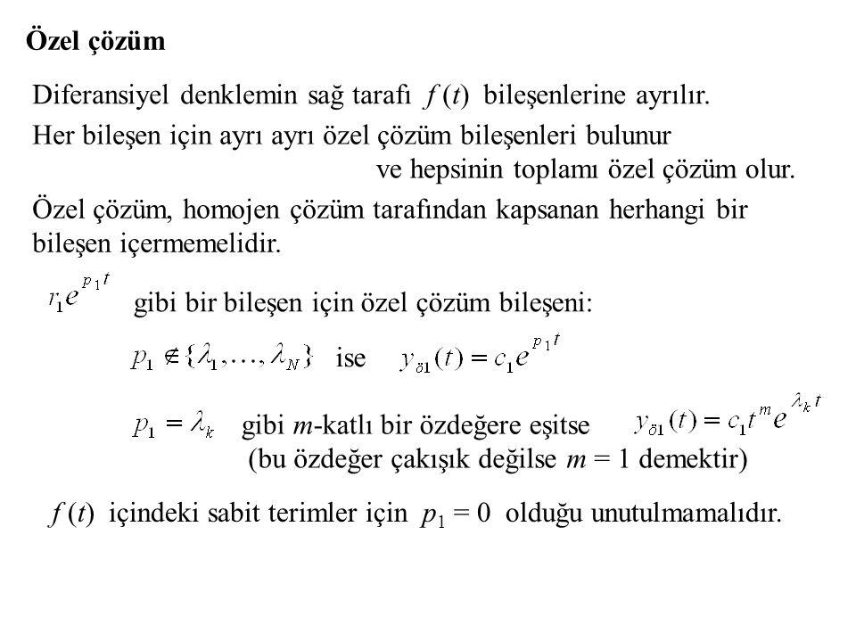 Özel çözüm Diferansiyel denklemin sağ tarafı f (t) bileşenlerine ayrılır. Her bileşen için ayrı ayrı özel çözüm bileşenleri bulunur.
