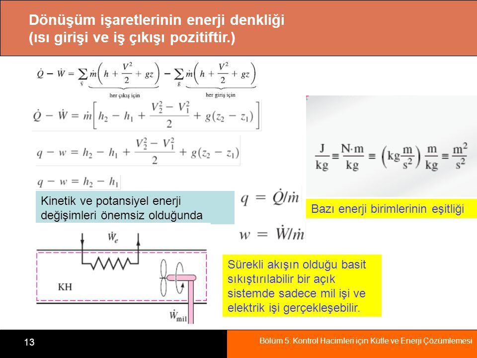 Dönüşüm işaretlerinin enerji denkliği (ısı girişi ve iş çıkışı pozitiftir.)