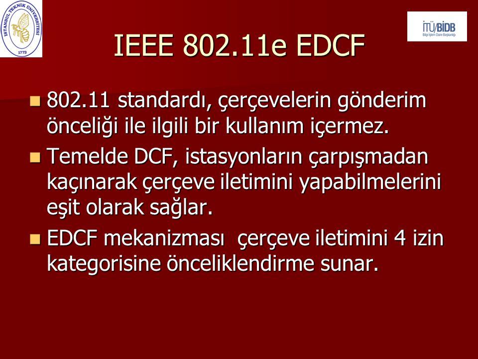 IEEE 802.11e EDCF 802.11 standardı, çerçevelerin gönderim önceliği ile ilgili bir kullanım içermez.