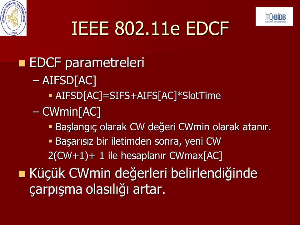 IEEE 802.11e EDCF EDCF parametreleri