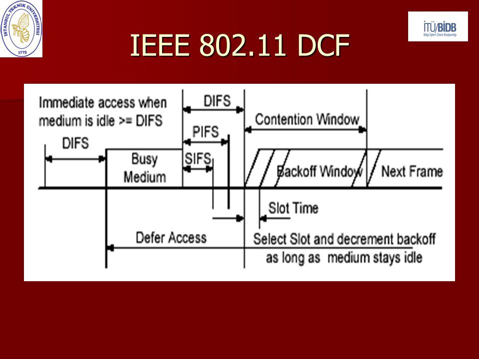 IEEE 802.11 DCF