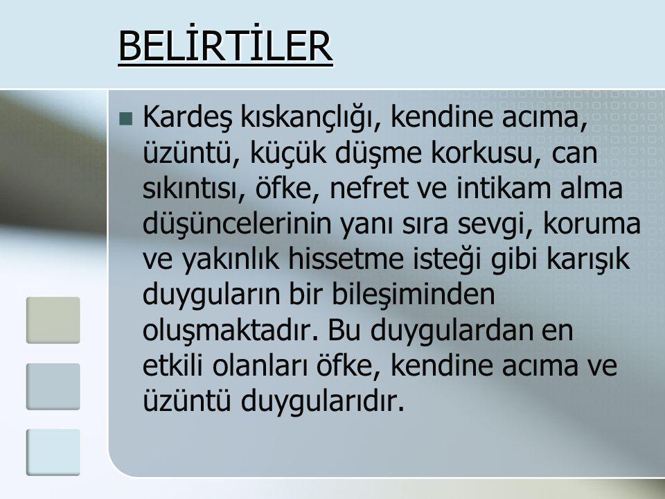 BELİRTİLER