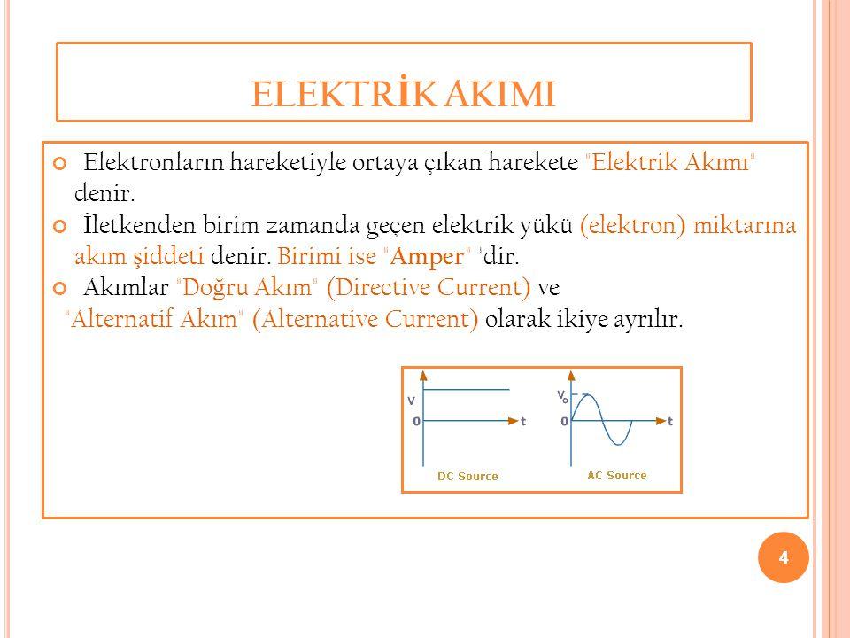 ELEKTRİK AKIMI Elektronların hareketiyle ortaya çıkan harekete Elektrik Akımı denir.