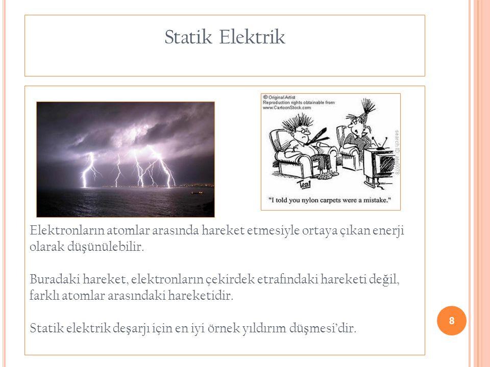 Statik Elektrik Elektronların atomlar arasında hareket etmesiyle ortaya çıkan enerji olarak düşünülebilir.