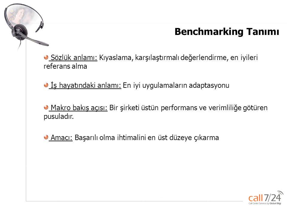 Benchmarking Tanımı Sözlük anlamı: Kıyaslama, karşılaştırmalı değerlendirme, en iyileri referans alma.