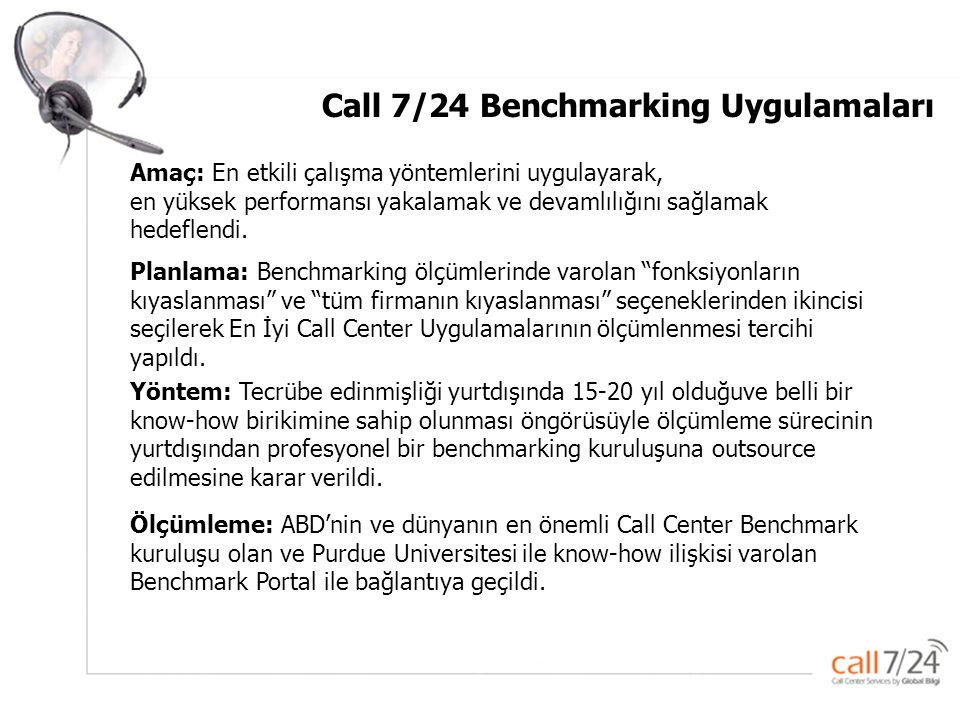 Call 7/24 Benchmarking Uygulamaları