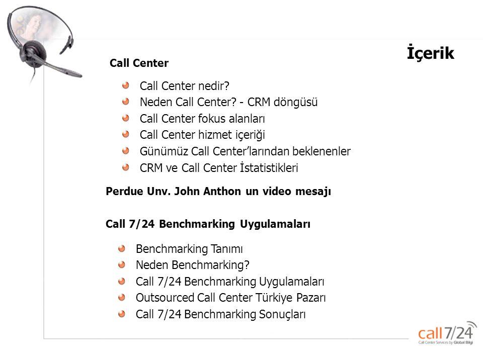 İçerik Call Center nedir Neden Call Center - CRM döngüsü