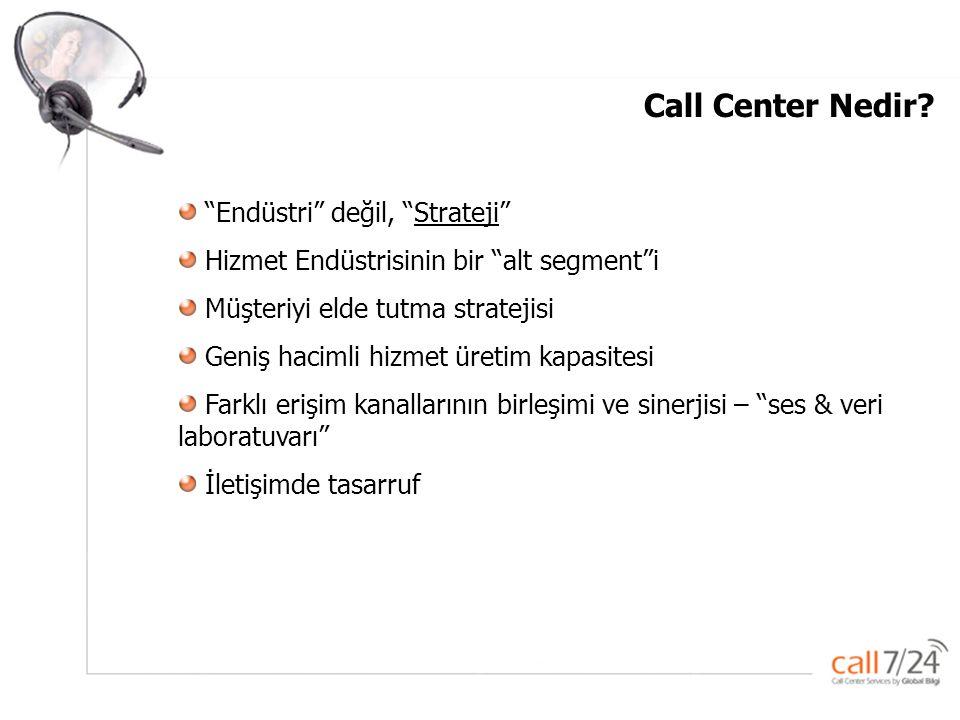 Call Center Nedir Endüstri değil, Strateji