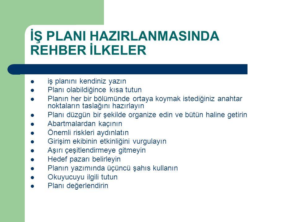 İŞ PLANI HAZIRLANMASINDA REHBER İLKELER