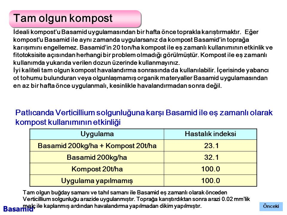 Basamid 200kg/ha + Kompost 20t/ha
