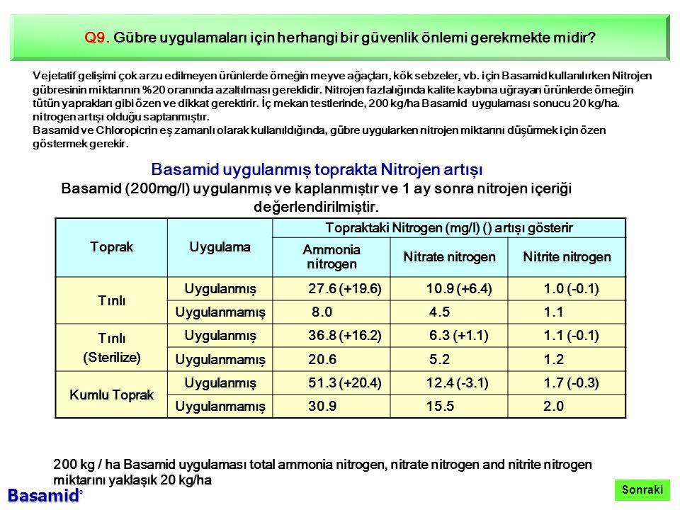 Basamid uygulanmış toprakta Nitrojen artışı