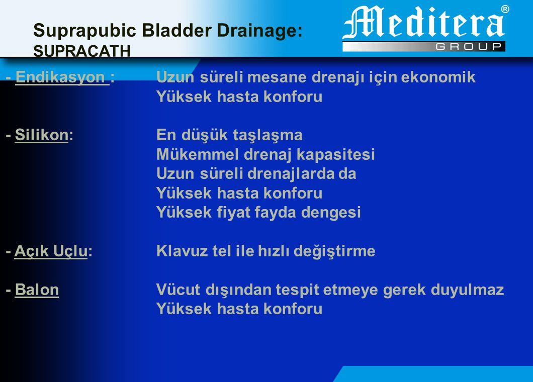Suprapubic Bladder Drainage: SUPRACATH
