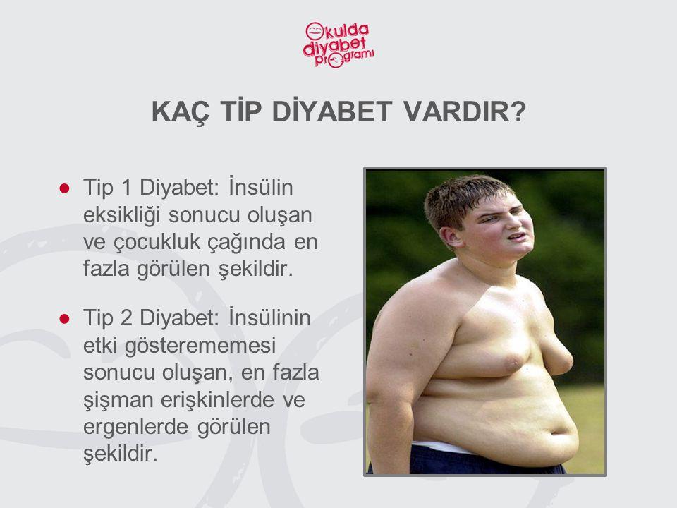 KAÇ TİP DİYABET VARDIR Tip 1 Diyabet: İnsülin eksikliği sonucu oluşan ve çocukluk çağında en fazla görülen şekildir.