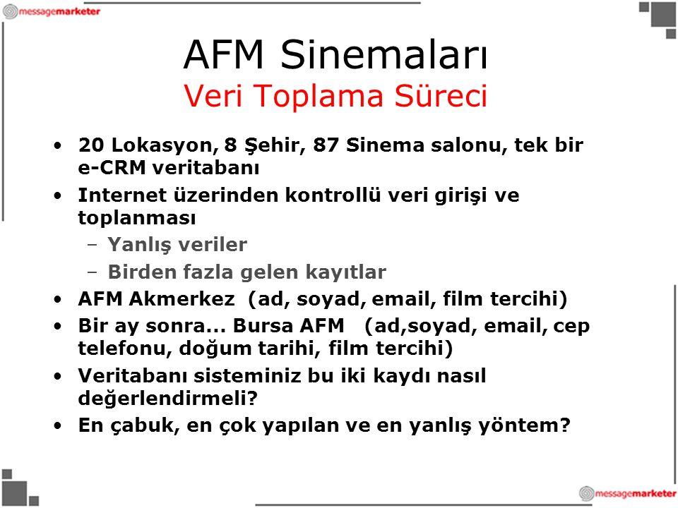 AFM Sinemaları Veri Toplama Süreci