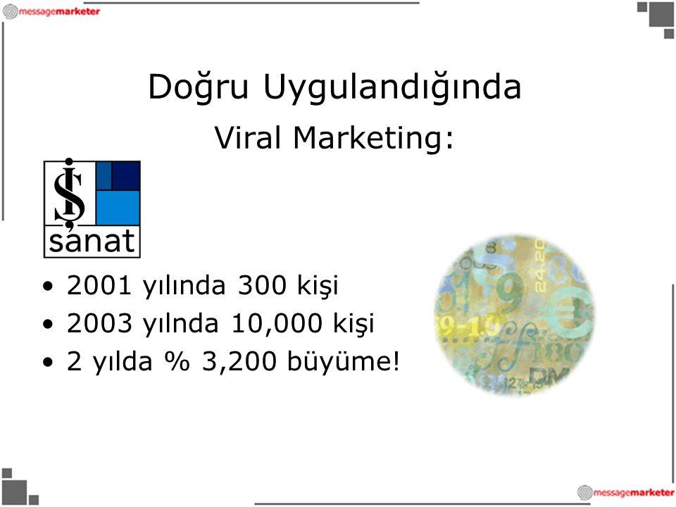 Doğru Uygulandığında Viral Marketing:
