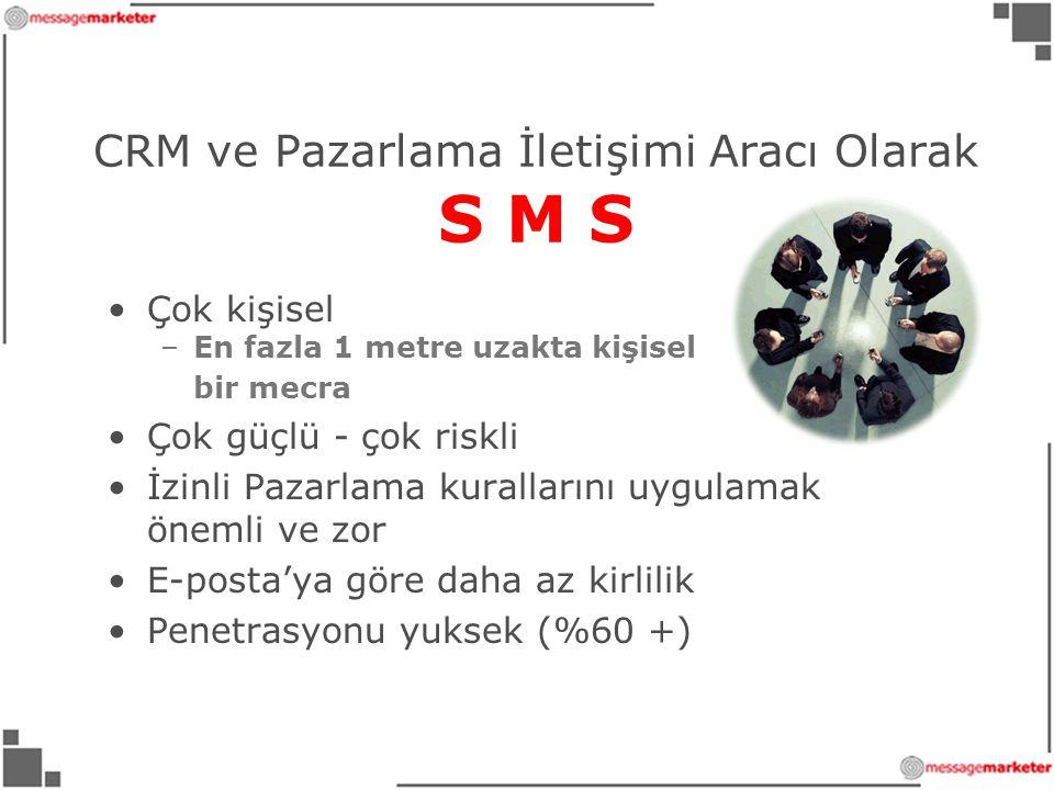 CRM ve Pazarlama İletişimi Aracı Olarak S M S