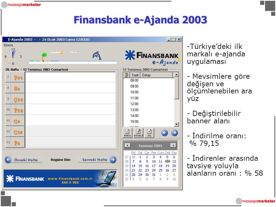 Finansbank e-Ajanda 2003 Türkiye'deki ilk markalı e-ajanda uygulaması