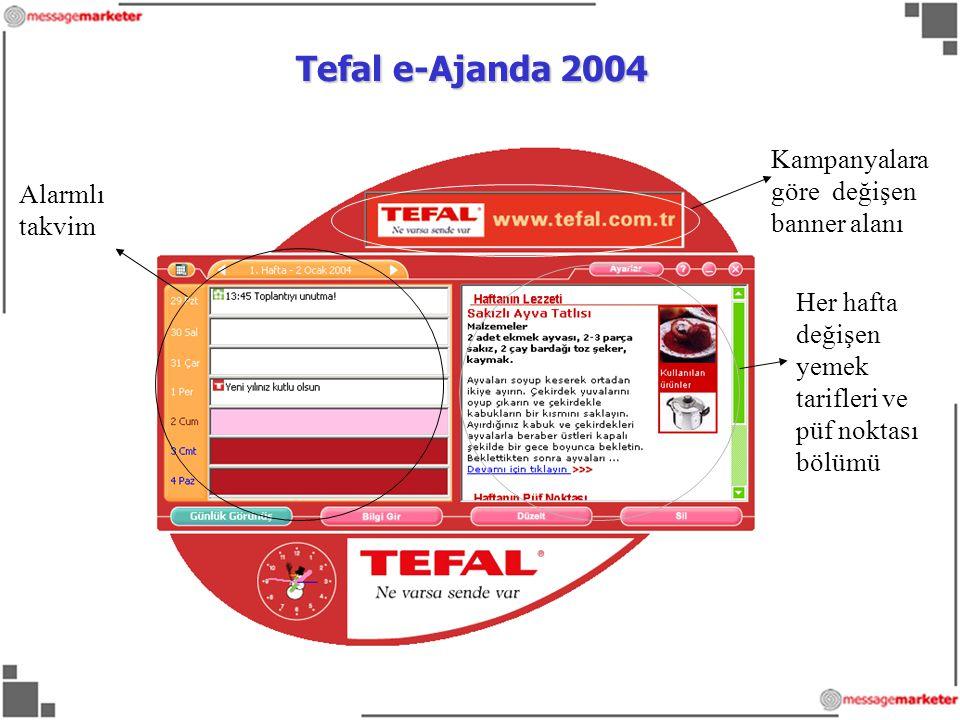 Tefal e-Ajanda 2004 Kampanyalara göre değişen Alarmlı takvim