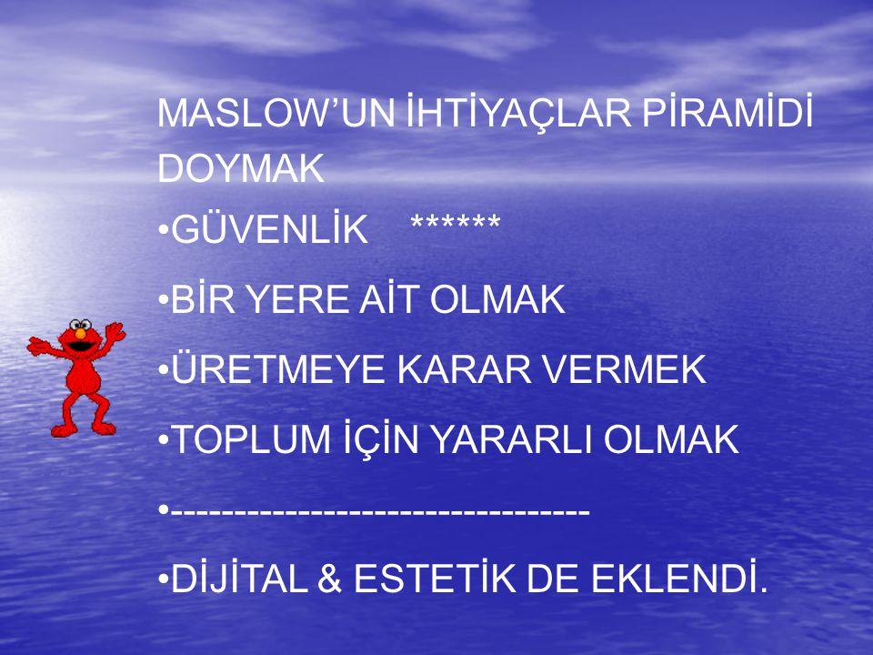 MASLOW'UN İHTİYAÇLAR PİRAMİDİ
