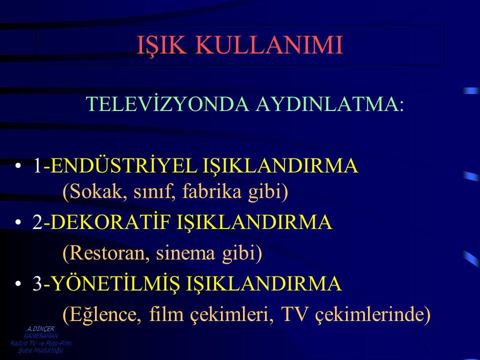 TELEVİZYONDA AYDINLATMA: