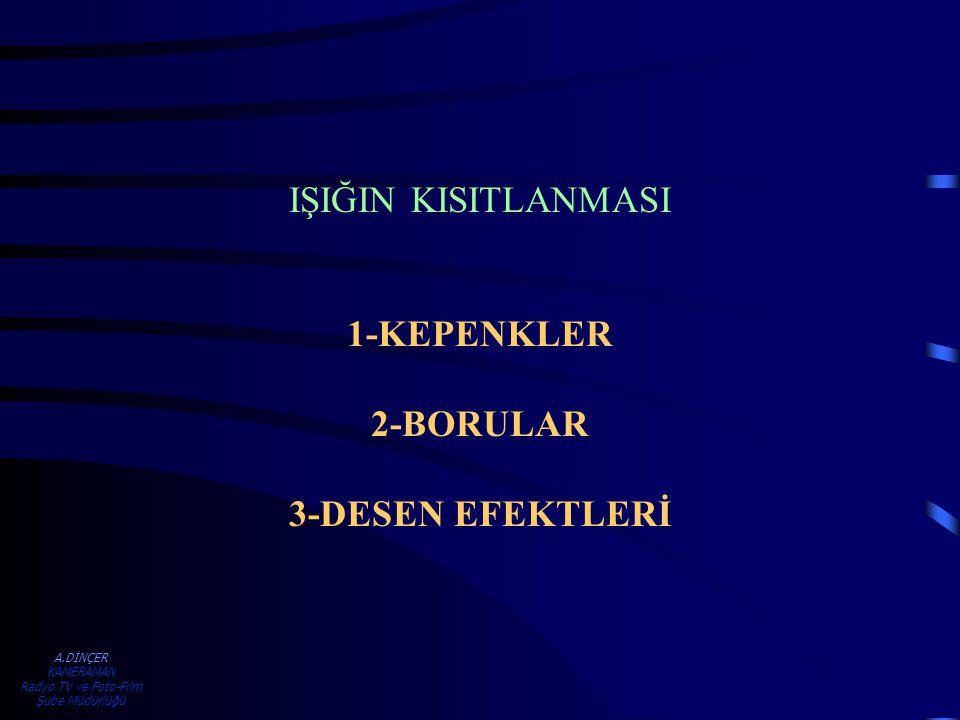 IŞIĞIN KISITLANMASI 1-KEPENKLER 2-BORULAR 3-DESEN EFEKTLERİ